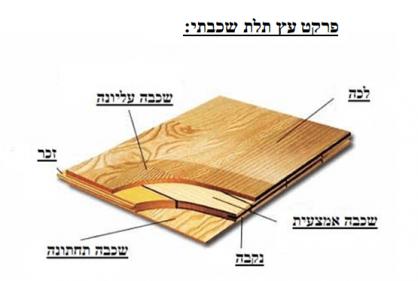 פרקט-עץ-תלת-שכבתי-תמונת-המחשה